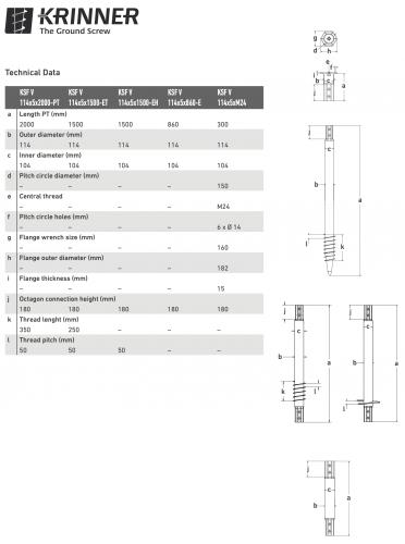 KRINNER ⌀ 114 - 5 mm - V profils - Technical drawing - groundscrews.shop