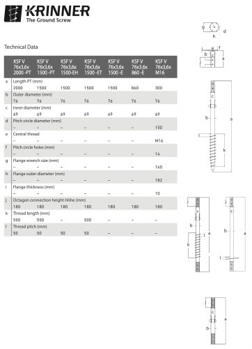 KRINNER ⌀ 76 - 3,6 mm - V profils - Technical drawing - groundscrews.shop