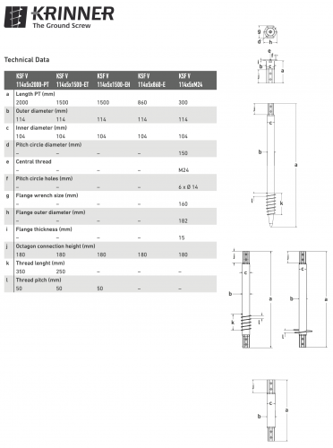 KRINNER ⌀ 114 - 5 mm - V profile - Technical drawing - groundscrews.shop